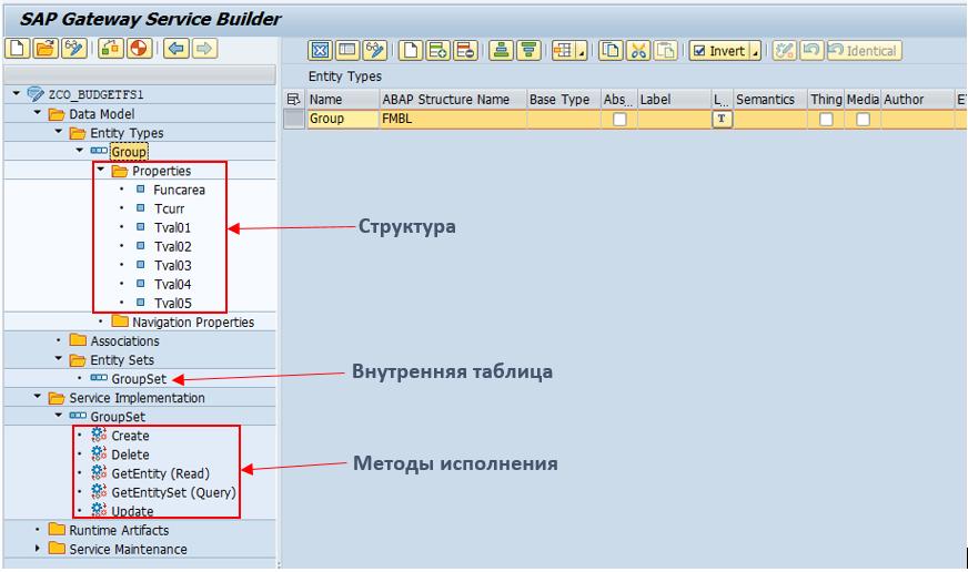 Структура oData на основе DDIC ABAP