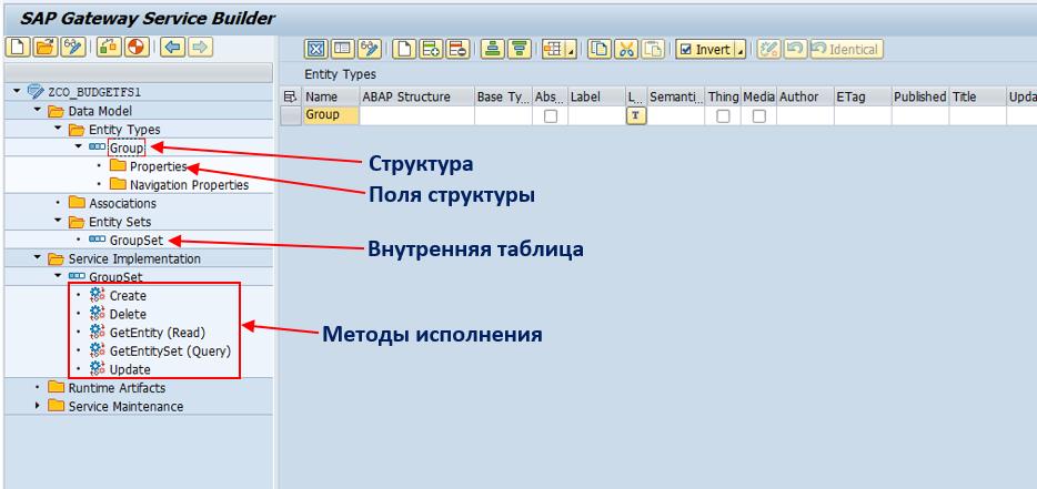 Структура сервиса oData